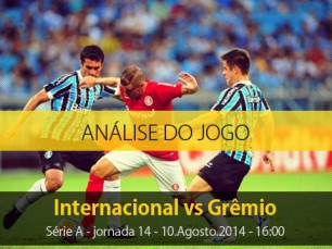 Análise do jogo: Internacional X Grêmio (10 Agosto 2014)