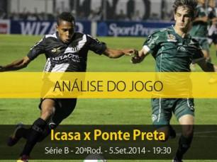 Análise do jogo: Icasa vs Ponte Preta (5 Setembro 2014)