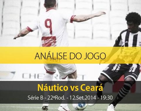 Análise do jogo: Náutico vs Ceará (12 Setembro 2014)