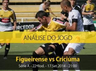 Análise do jogo: Figueirense vs Criciúma (17 Setembro 2014)