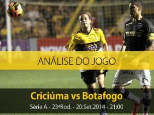 Análise do jogo: Criciúma vs Botafogo (20 Setembro 2014)