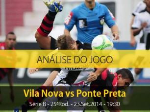 Análise do jogo: Vila Nova vs Ponte Preta (23 Setembro 2014)