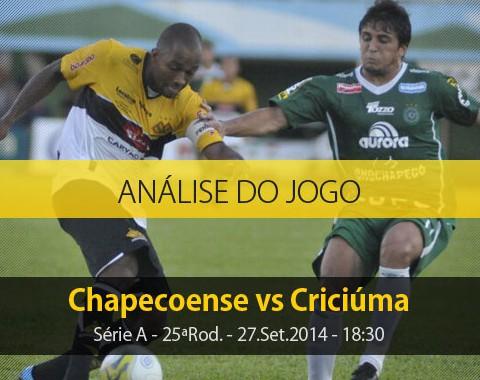 Análise do jogo: Chapecoense X Criciúma (27 Setembro 2014)