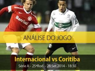Análise do jogo: Internacional vs Coritiba (28 Setembro 2014)