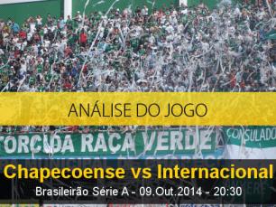 Análise do jogo: Chapecoense vs Internacional (9 Outubro 2014)