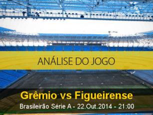 Análise do jogo: Grêmio X Figueirense (22 Outubro 2014)