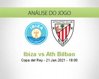 Prognóstico Ibiza Ath Bilbao (21 Janeiro 2021)