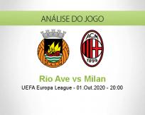 Rio Ave vs Milan