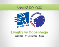 Lyngby vs Copenhagen