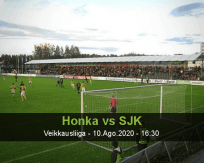 Prognóstico Honka SJK (10 Agosto 2020)