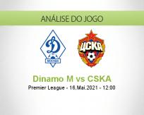 Dinamo M vs CSKA