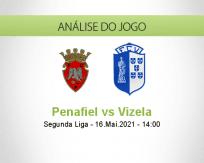 Prognóstico Penafiel Vizela (16 Maio 2021)