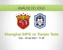 Prognóstico Shanghai SIPG Tianjin Teda (15 Agosto 2021)