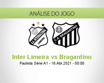 Inter Limeira vs Bragantino