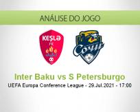 Prognóstico Inter Baku S Petersburgo (29 Julho 2021)