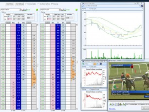 Vantagens dos softwares de Trading na Betfair