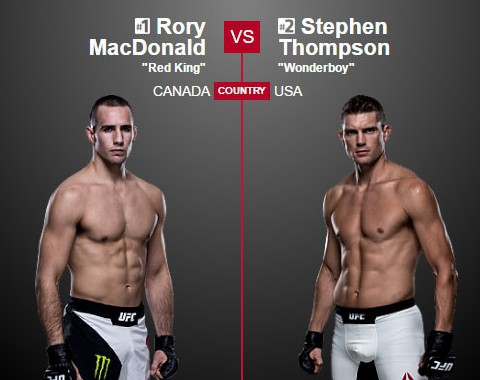 Preview: Rory Macdonald vs Stephen Thompson (UFC - june,18 2016)