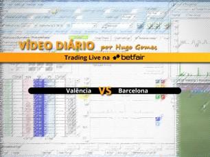 Valência vs Barcelona - vídeo completo de trading na Betfair