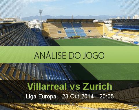Análise do jogo: Villarreal vs Zurich (23 Outubro 2014)